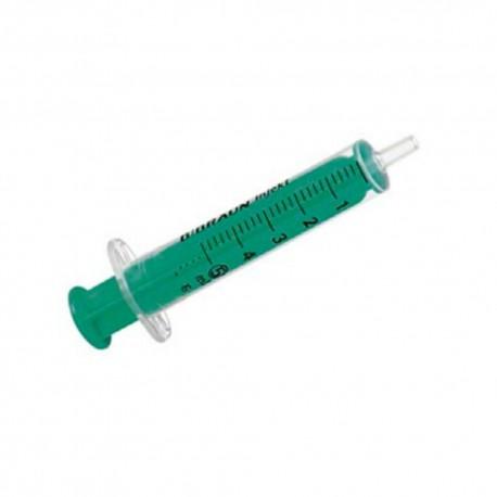 Injekční stříkačka Braun