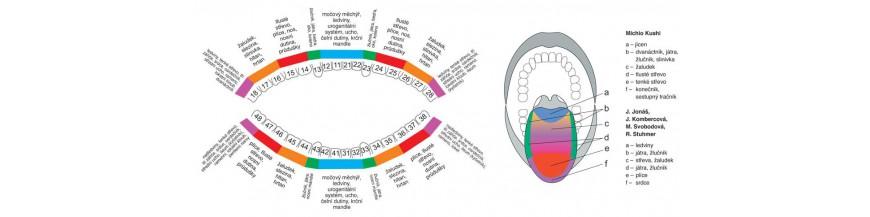 bioinformační zubní pasty